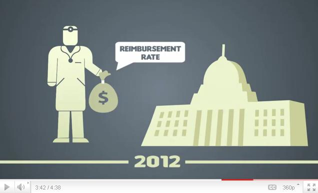 MEDICARE UPDATE: Medicare Reimbursements Increase by 2.2 %
