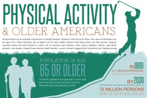 Physical Activities and Older Americans