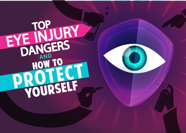 Top Eye Injury Dangers and How to Protect Yourself