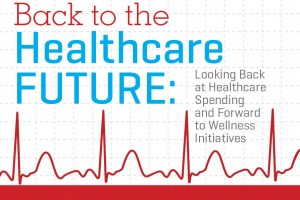 Back to the Healthcare Future