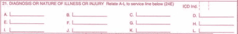Box 21 CMS-1500 Diagnosis Codes