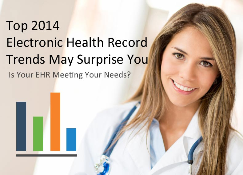 Electronic Health Record Trends for 2014