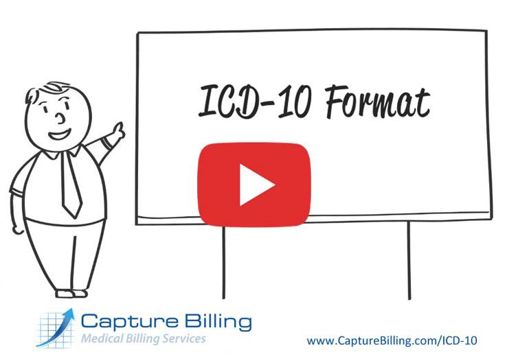 ICD-10 Basics | ICD-10 Format