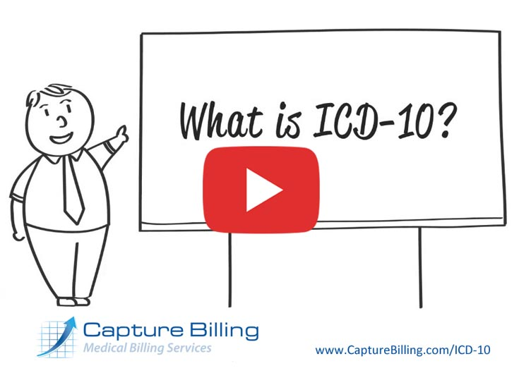 ICD-10 Basics | What is ICD-10?