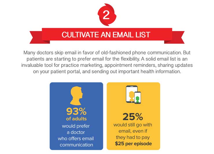 Cultivate an Email List for Your Patients