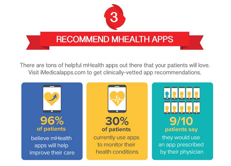 Recommend mHealth Apps to Patients