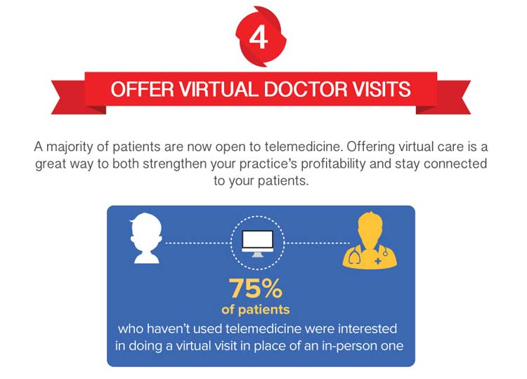 Offer Virtual Office Visits