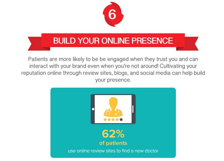 Build Your Online Presence for Your Medical Practice