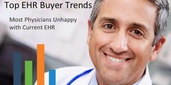 2015 Top EHR Buyer Trends Report
