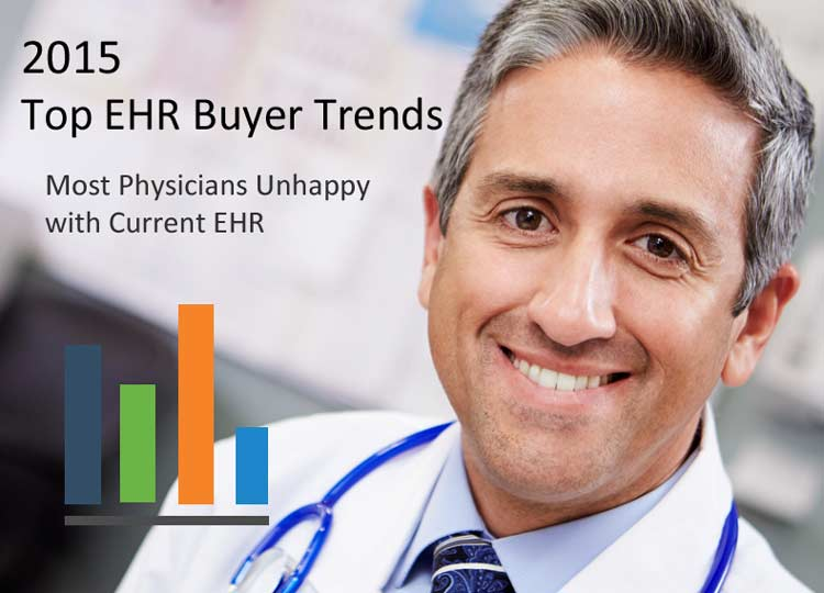 Top Electronic Health Record EHR Trends