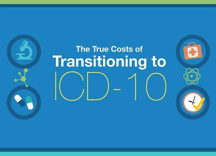 The True Cost of ICD-10 Implementation