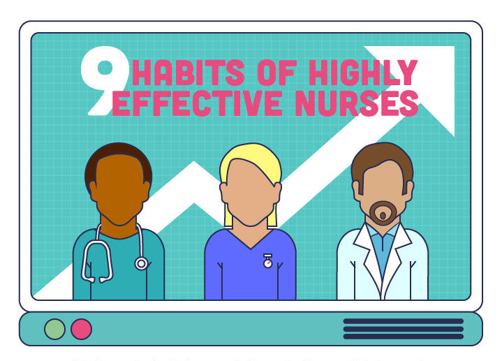 9 habits of Highly Effective Nurses - Infographic
