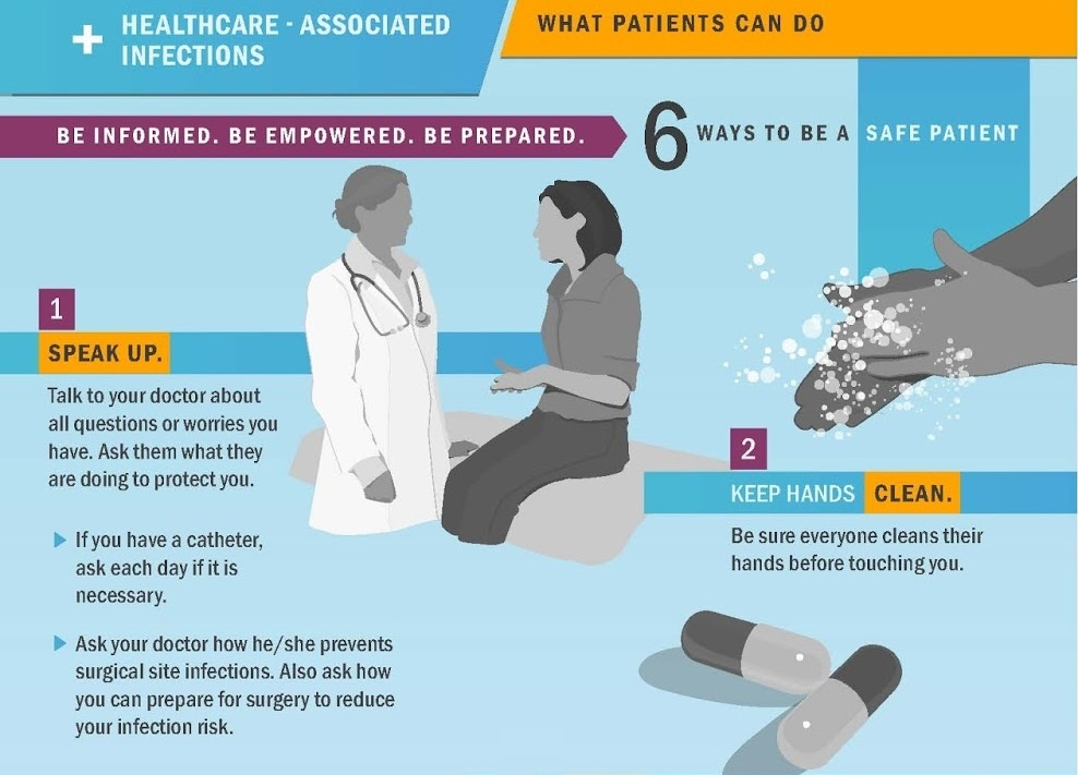 Infographic: Six Ways to Promote Patient Safety