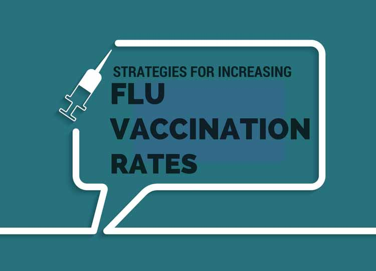 Strategies For Increasing Flu Vaccination Rates