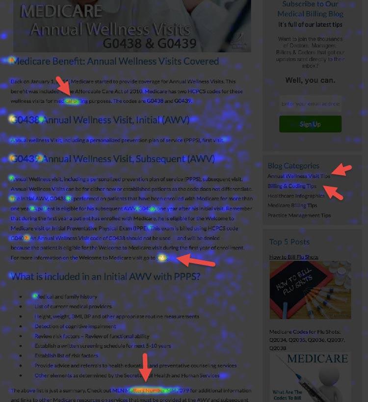 Heat Map of Blog Post