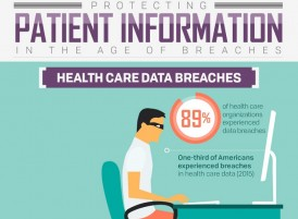 Protecting Patient Information from Healthcare Breaches