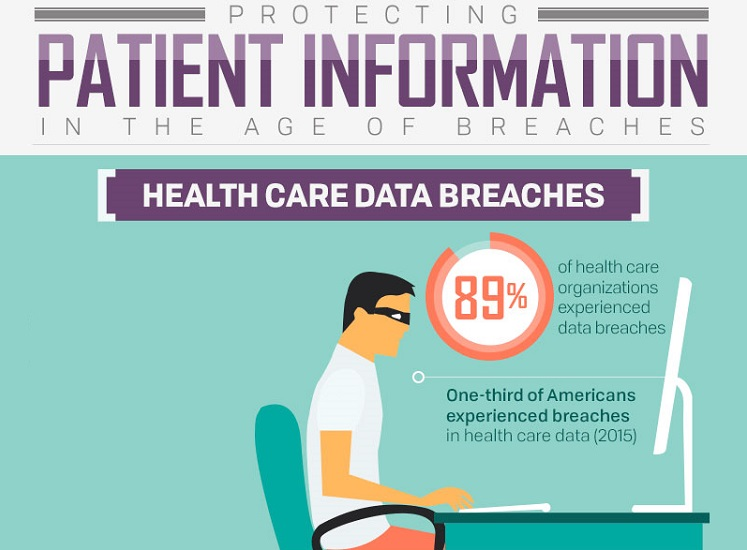 Protecting Patient Information in the Age of Healthcare Data Breaches